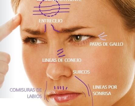 Como curar los círculos negro bajo los ojos